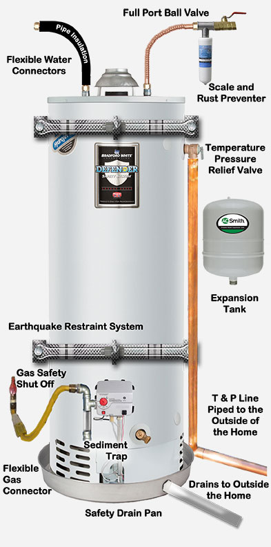 La Mirada Free estimate for hot water heater, gas water heater, electric water heater and tankless water heater